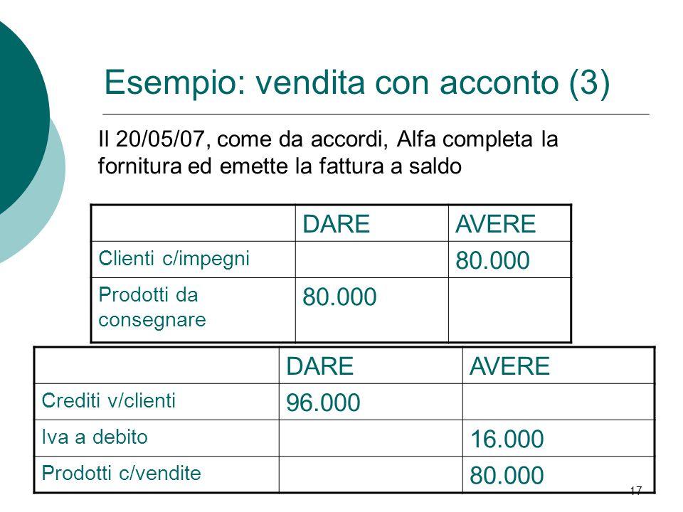17 Il 20/05/07, come da accordi, Alfa completa la fornitura ed emette la fattura a saldo DAREAVERE Clienti c/impegni 80.000 Prodotti da consegnare 80.000 DAREAVERE Crediti v/clienti 96.000 Iva a debito 16.000 Prodotti c/vendite 80.000 Esempio: vendita con acconto (3)