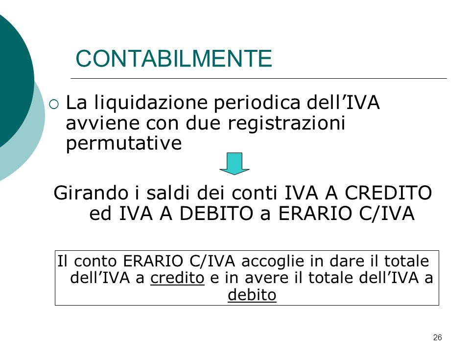 26 CONTABILMENTE  La liquidazione periodica dell'IVA avviene con due registrazioni permutative Girando i saldi dei conti IVA A CREDITO ed IVA A DEBITO a ERARIO C/IVA Il conto ERARIO C/IVA accoglie in dare il totale dell'IVA a credito e in avere il totale dell'IVA a debito