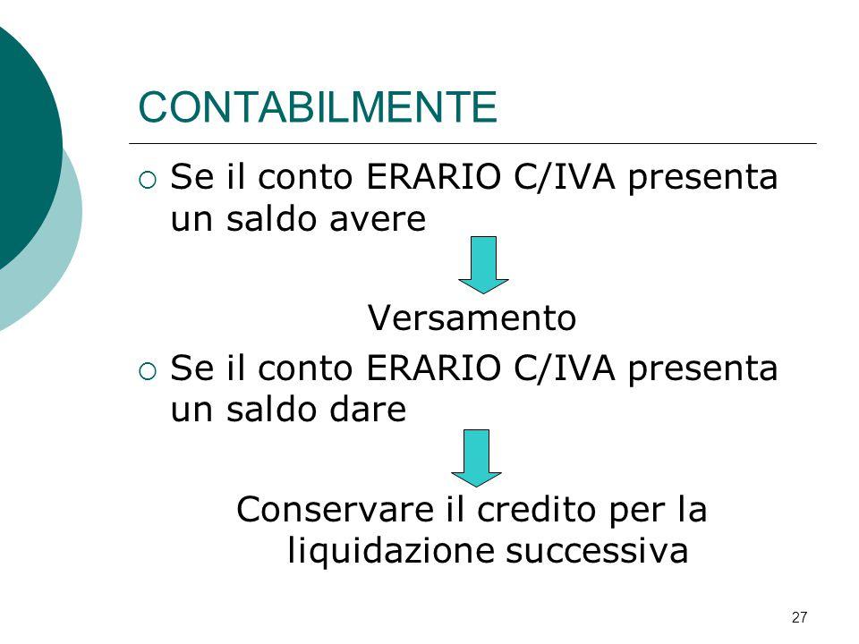 27 CONTABILMENTE  Se il conto ERARIO C/IVA presenta un saldo avere Versamento  Se il conto ERARIO C/IVA presenta un saldo dare Conservare il credito per la liquidazione successiva