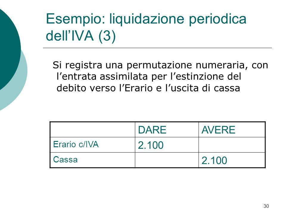 Si registra una permutazione numeraria, con l'entrata assimilata per l'estinzione del debito verso l'Erario e l'uscita di cassa 30 DAREAVERE Erario c/IVA 2.100 Cassa 2.100 Esempio: liquidazione periodica dell'IVA (3)