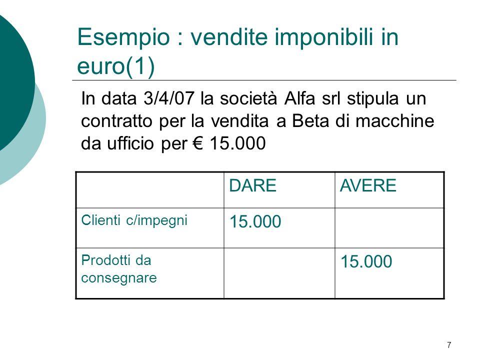 Esempio: liquidazione periodica dell'IVA (1) DAREAVERE Erario c/IVA 4.800 IVA a credito 4.800 28 DAREAVERE IVA a debito 4.450 Erario c/IVA 4.450 A fine maggio Alfa srl ha il conto IVA a credito con saldo dare a €4.800 e il conto IVA a debito con saldo avere a €4.450.