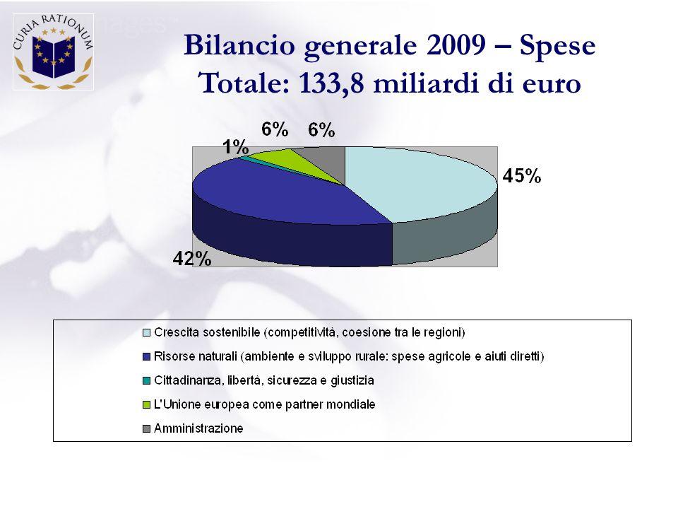 Bilancio generale 2009 – Spese Totale: 133,8 miliardi di euro
