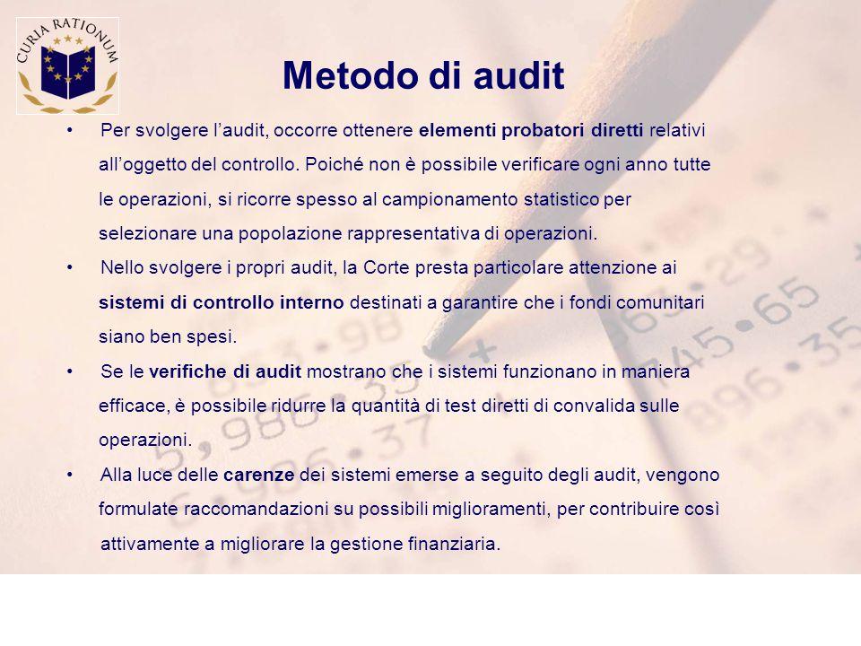 Metodo di audit Per svolgere l'audit, occorre ottenere elementi probatori diretti relativi all'oggetto del controllo.