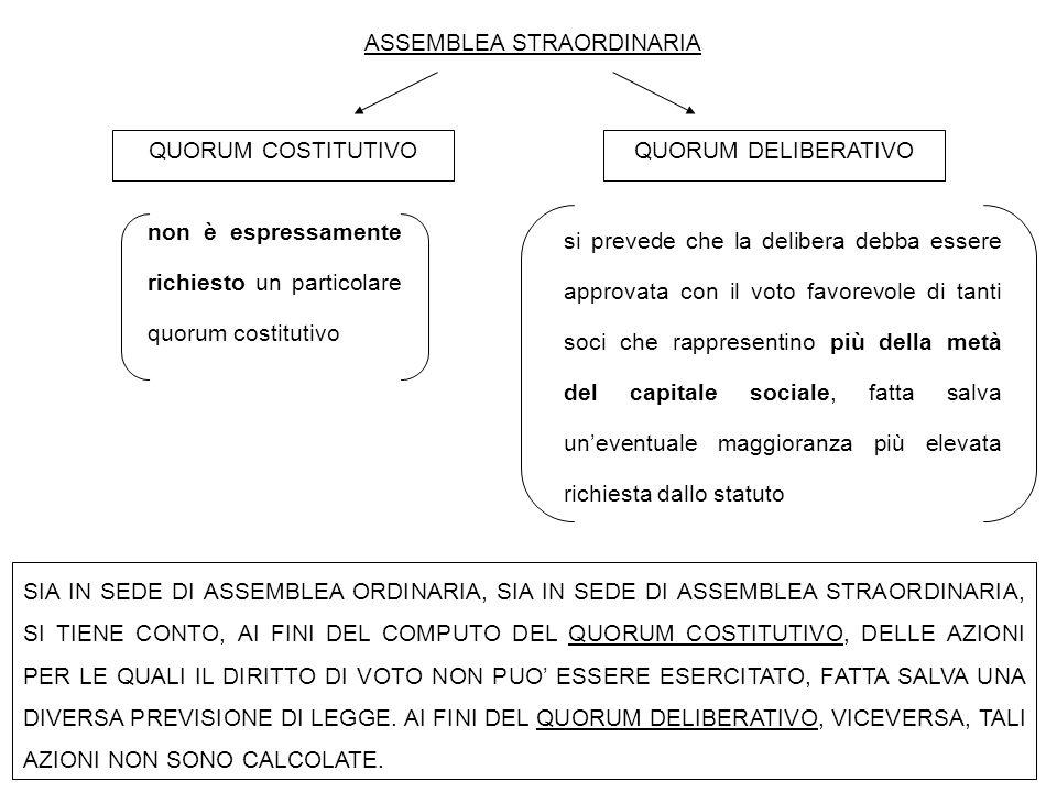 ASSEMBLEA STRAORDINARIA QUORUM COSTITUTIVOQUORUM DELIBERATIVO non è espressamente richiesto un particolare quorum costitutivo si prevede che la delibe