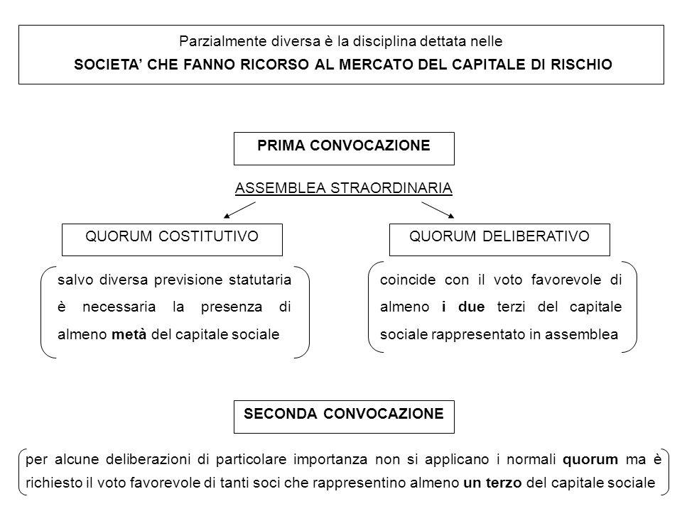 Parzialmente diversa è la disciplina dettata nelle SOCIETA' CHE FANNO RICORSO AL MERCATO DEL CAPITALE DI RISCHIO PRIMA CONVOCAZIONE SECONDA CONVOCAZIO