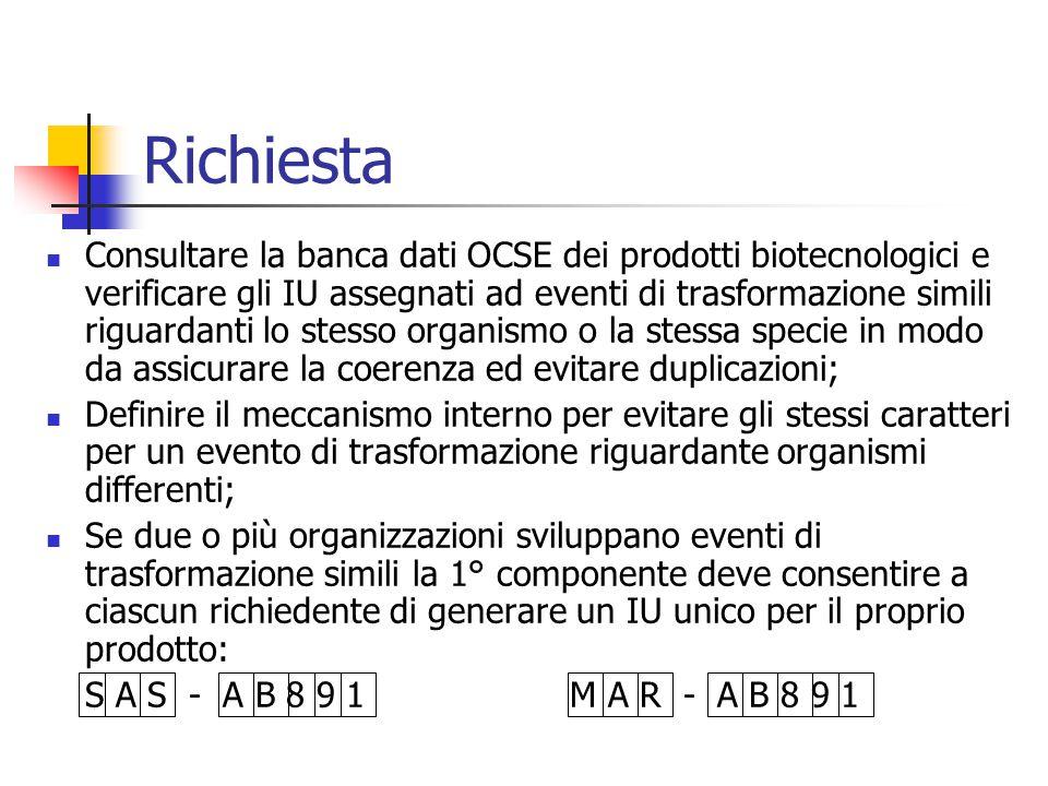 Richiesta Consultare la banca dati OCSE dei prodotti biotecnologici e verificare gli IU assegnati ad eventi di trasformazione simili riguardanti lo st