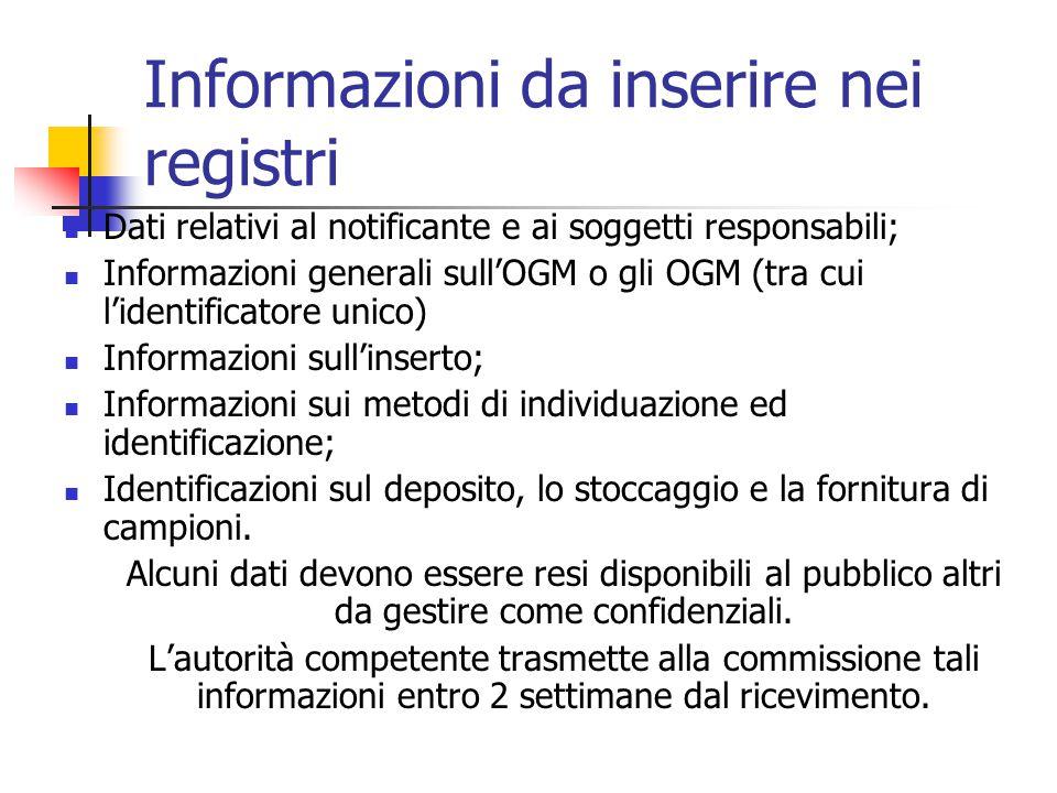 Informazioni da inserire nei registri Dati relativi al notificante e ai soggetti responsabili; Informazioni generali sull'OGM o gli OGM (tra cui l'ide