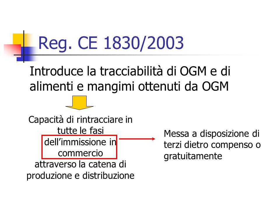 Reg. CE 1830/2003 Introduce la tracciabilità di OGM e di alimenti e mangimi ottenuti da OGM Capacità di rintracciare in tutte le fasi dell'immissione