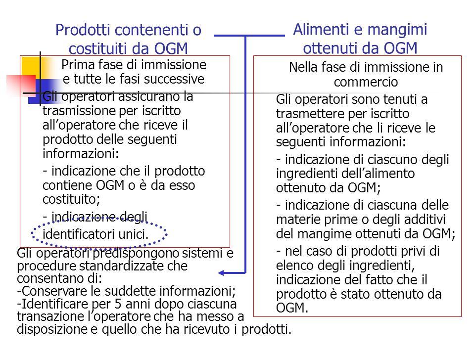 Prodotti contenenti o costituiti da OGM Prima fase di immissione e tutte le fasi successive Gli operatori assicurano la trasmissione per iscritto all'