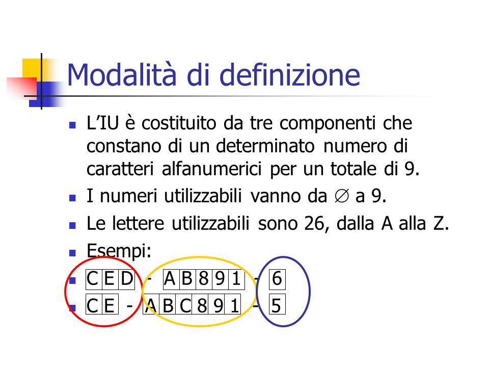 Modalità di definizione L'IU è costituito da tre componenti che constano di un determinato numero di caratteri alfanumerici per un totale di 9. I nume
