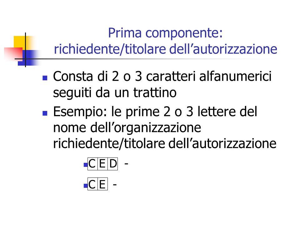 Prima componente: richiedente/titolare dell'autorizzazione Consta di 2 o 3 caratteri alfanumerici seguiti da un trattino Esempio: le prime 2 o 3 lette