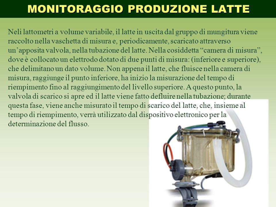 Neli lattometri a volume variabile, il latte in uscita dal gruppo di mungitura viene raccolto nella vaschetta di misura e, periodicamente, scaricato attraverso un'apposita valvola, nella tubazione del latte.