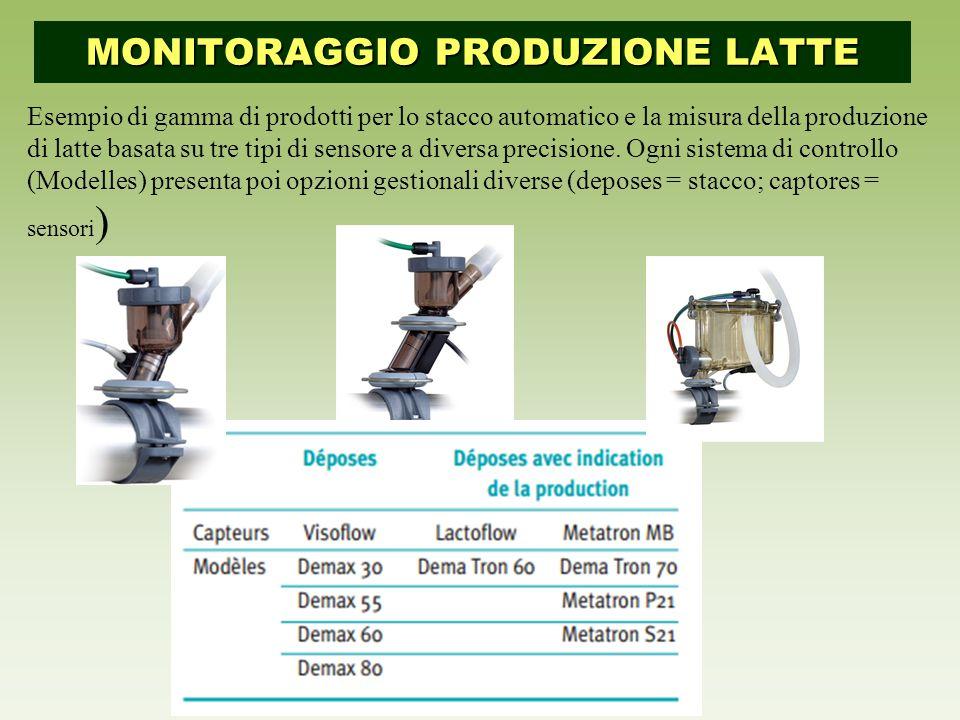 Esempio di gamma di prodotti per lo stacco automatico e la misura della produzione di latte basata su tre tipi di sensore a diversa precisione.
