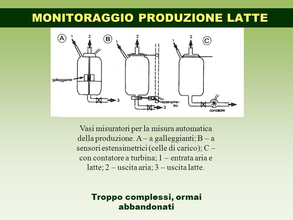 Tra le metodologie attualmente allo studio per realizzare lattometri innovativi a flusso libero vi sono:  Lattometri conduttimetrici.