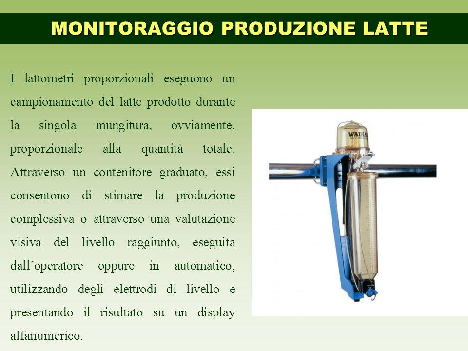 MONITORAGGIO PRODUZIONE LATTE I lattometri proporzionali eseguono un campionamento del latte prodotto durante la singola mungitura, ovviamente, proporzionale alla quantità totale.