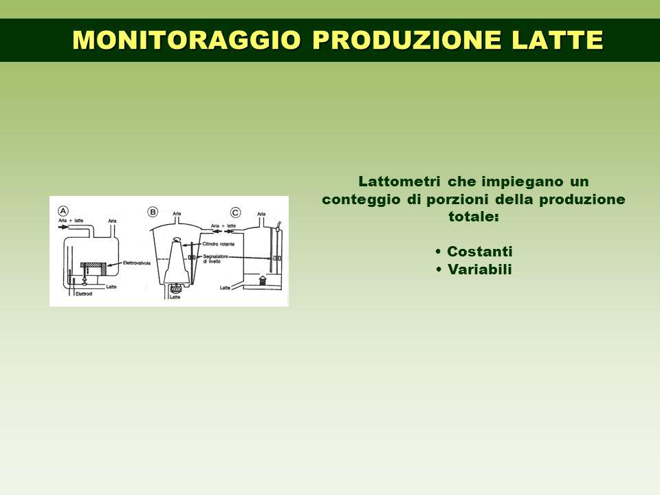 Lattometri che impiegano un conteggio di porzioni della produzione totale: Costanti Variabili MONITORAGGIO PRODUZIONE LATTE
