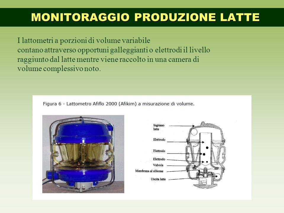 MONITORAGGIO PRODUZIONE LATTE I lattometri a porzioni di volume variabile contano attraverso opportuni galleggianti o elettrodi il livello raggiunto dal latte mentre viene raccolto in una camera di volume complessivo noto.