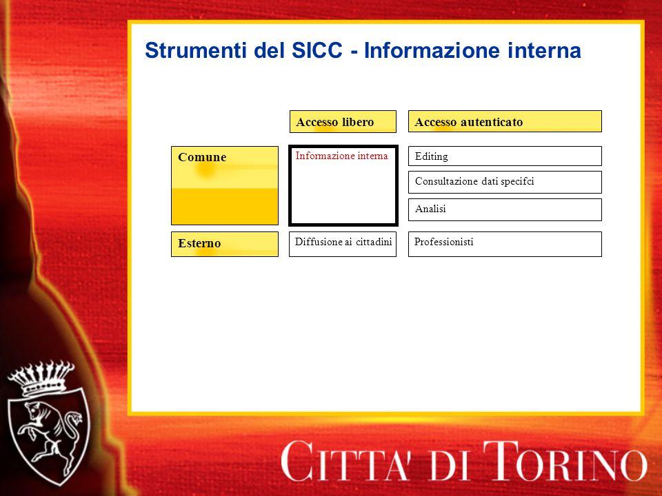 Strumenti del SICC - Informazione interna Accesso autenticatoAccesso libero Esterno Comune Informazione interna Diffusione ai cittadiniProfessionisti Editing Consultazione dati specifci Analisi