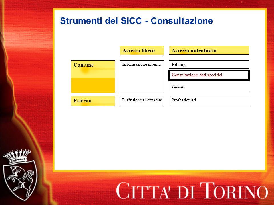 Strumenti del SICC - Consultazione Accesso autenticatoAccesso libero Esterno Comune Informazione interna Diffusione ai cittadiniProfessionisti Editing Consultazione dati specifici Analisi