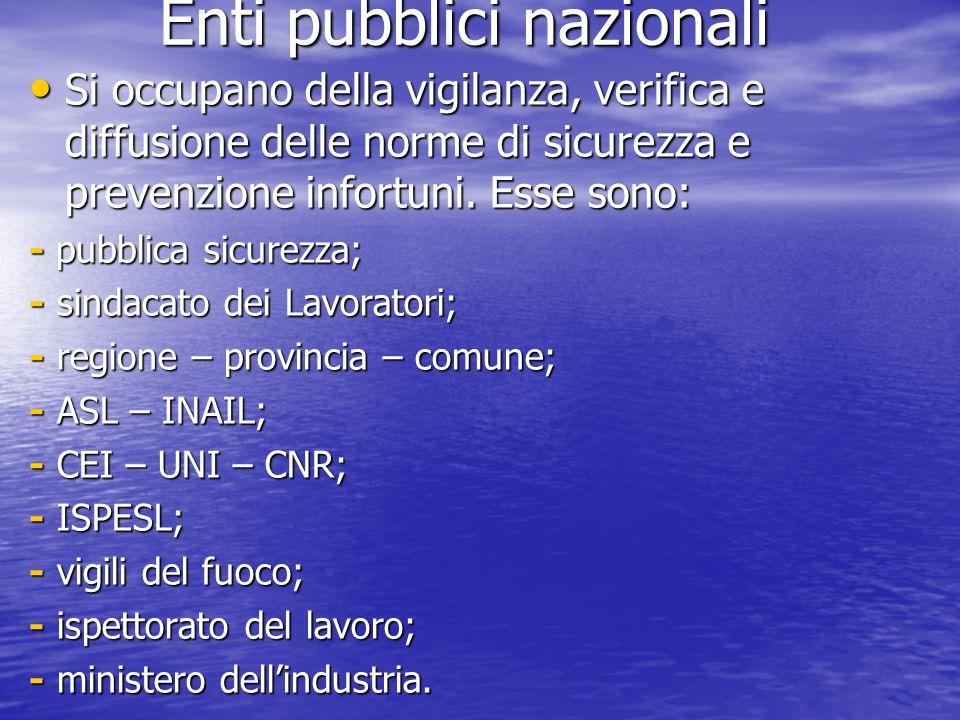 Enti pubblici nazionali Si occupano della vigilanza, verifica e diffusione delle norme di sicurezza e prevenzione infortuni. Esse sono: Si occupano de