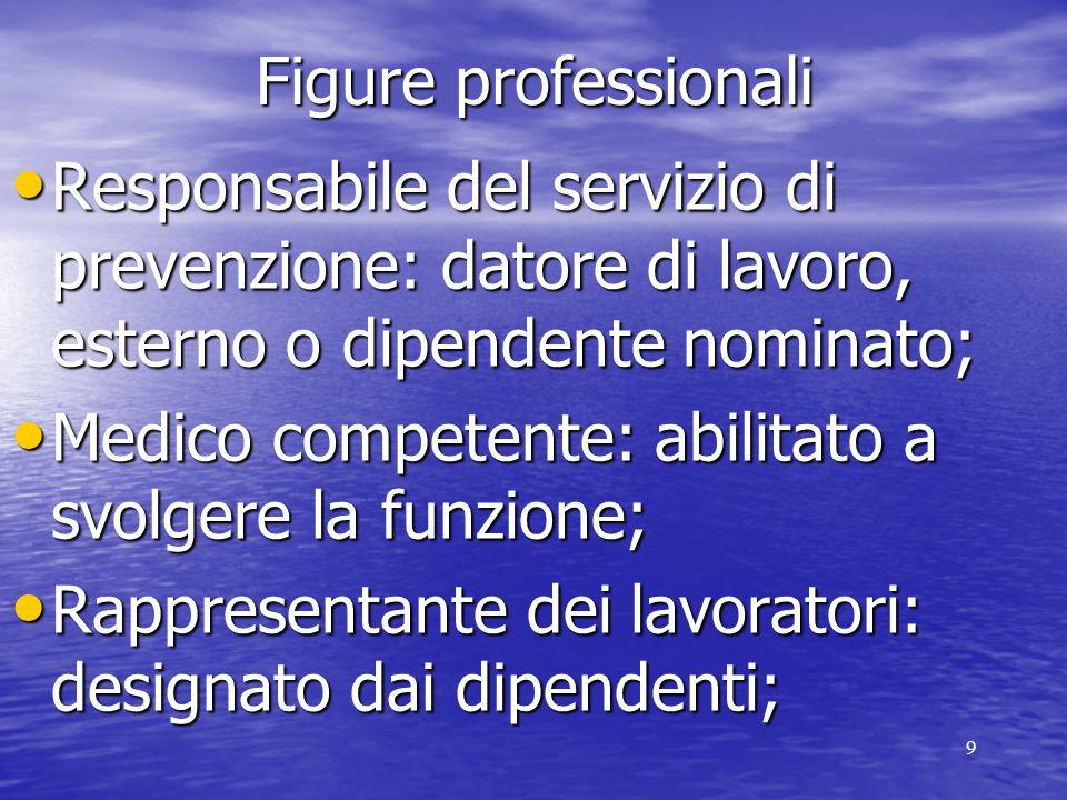 9 Figure professionali Responsabile del servizio di prevenzione: datore di lavoro, esterno o dipendente nominato; Responsabile del servizio di prevenz
