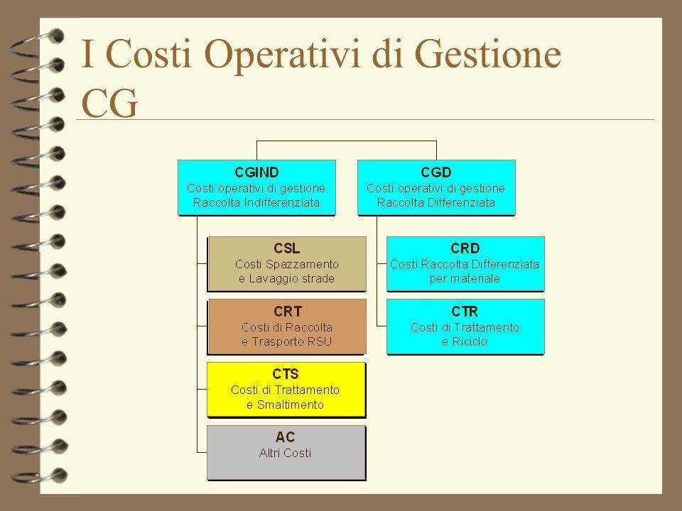 Elementi generali  T n =(CG+CC) n-1 (1+Ip n -X n )+CK n Totale entrate tariffarie di riferimento (  T n ) = Costi operativi gestione anno preced.