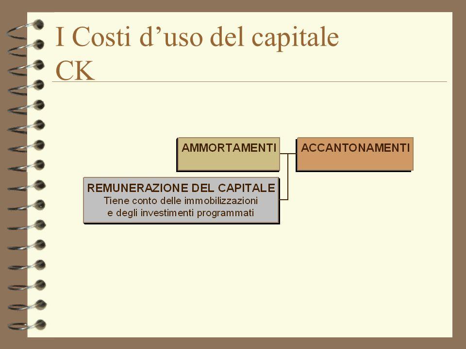 I Costi Comuni CC