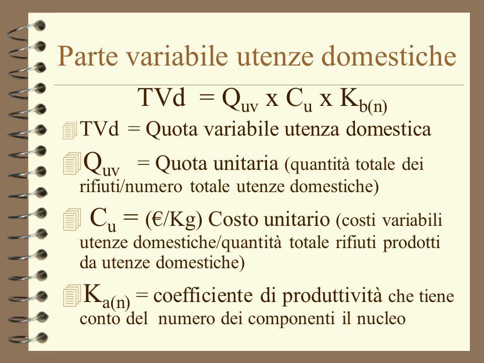 Parte fissa utenze domestiche TFd (n, S) = Q uf x S x K a(n) 4 TFd (n, S) = Quota fissa utenza domestica 4 n = Numero componenti nucleo familiare 4 S = Superficie dell'abitazione (mq) 4 Q uf = (€/mq) quota unitaria (tot costi fissi UD/ tot superfici in base Ka) 4 K a(n) = coefficiente di adattamento che tiene conto del rapporto tra superficie e numero dei componenti il nucleo
