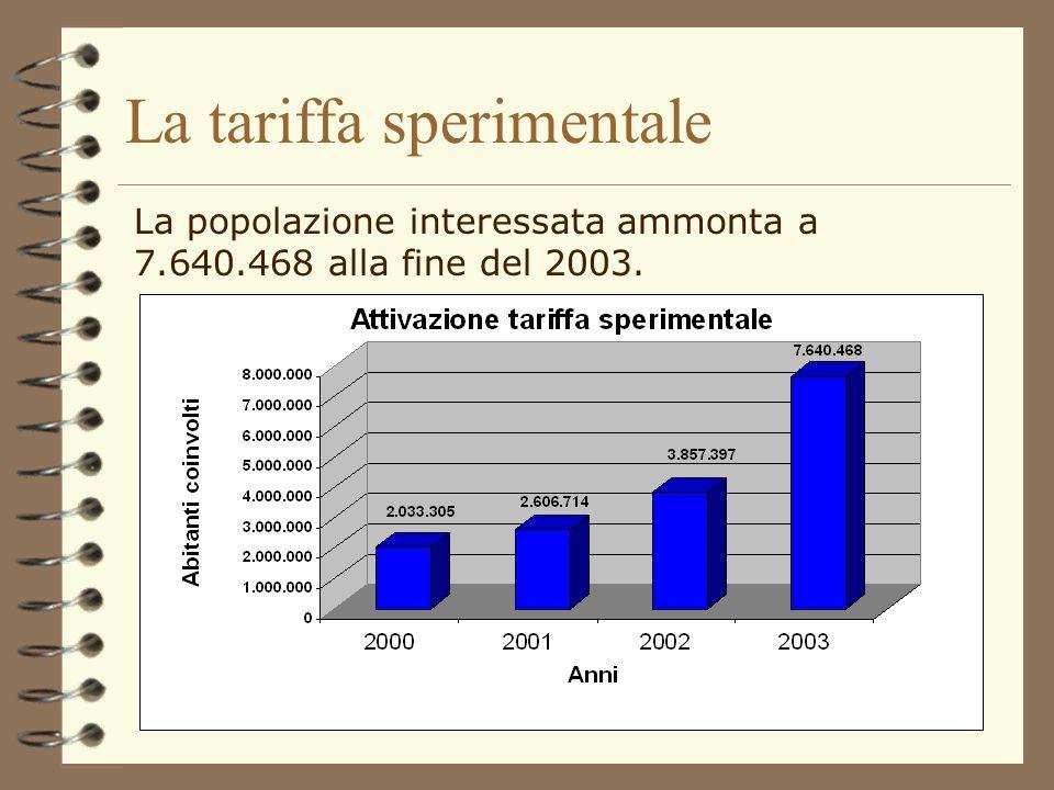 La tariffa sperimentale Il numero di Comuni che hanno applicato la Tariffa in via sperimentale dal 2000 al 2003 è pari a 447.