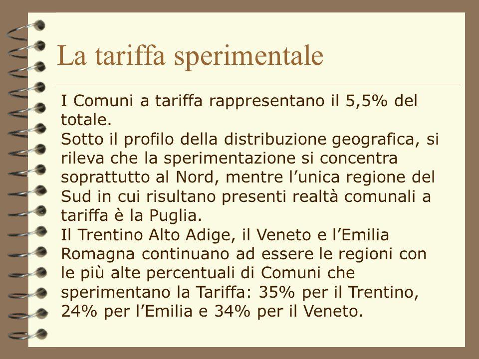 La tariffa sperimentale La popolazione interessata ammonta a 7.640.468 alla fine del 2003.
