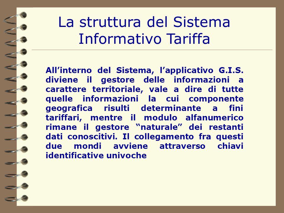 IL SISTEMA INFORMATIVO Un Sistema Informativo Tariffa completo si compone di due componenti software principali: Un G.I.S. per la gestione delle infor