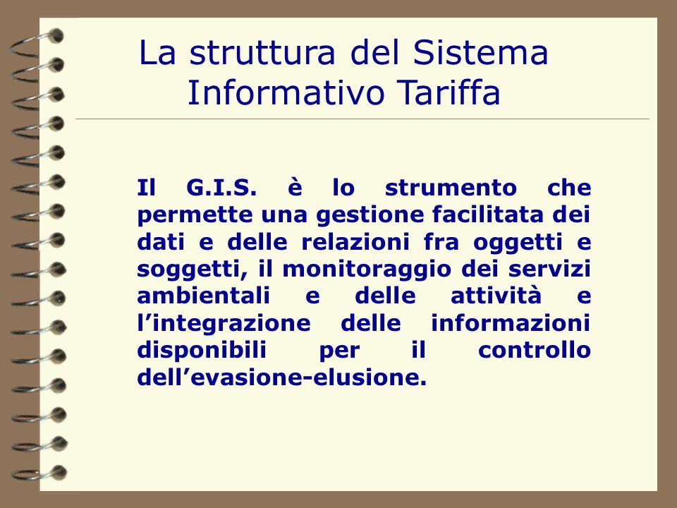 Il database TARIFFA, strumento indispensabile, deve poter acquisire, in aggiornamento, dati provenienti dai database specifici dei singoli Uffici Comu