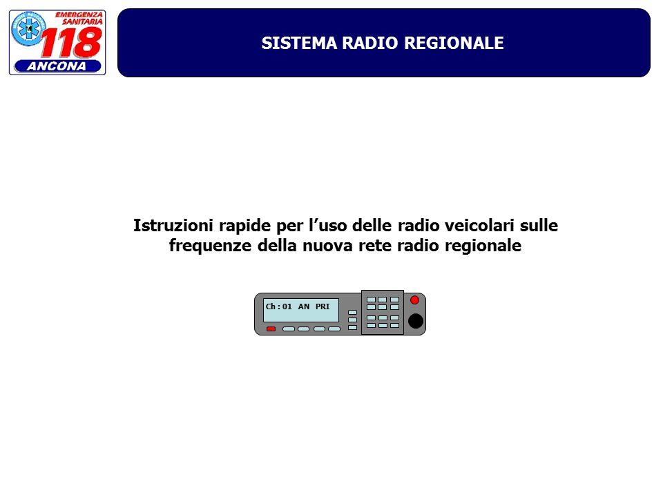 SISTEMA RADIO REGIONALE Istruzioni rapide per l'uso delle radio veicolari sulle frequenze della nuova rete radio regionale Ch : 01 AN PRI