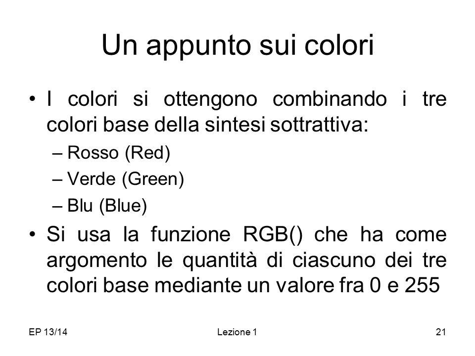 EP 13/14Lezione 121 Un appunto sui colori I colori si ottengono combinando i tre colori base della sintesi sottrattiva: –Rosso (Red) –Verde (Green) –Blu (Blue) Si usa la funzione RGB() che ha come argomento le quantità di ciascuno dei tre colori base mediante un valore fra 0 e 255