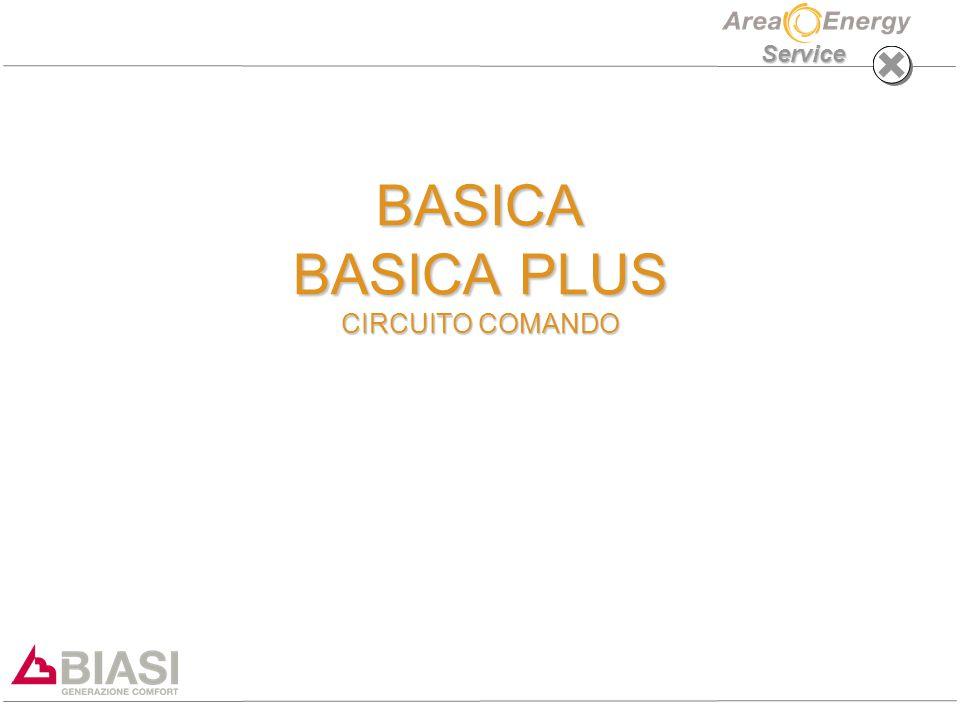 Service BASICA BASICA PLUS CIRCUITO COMANDO