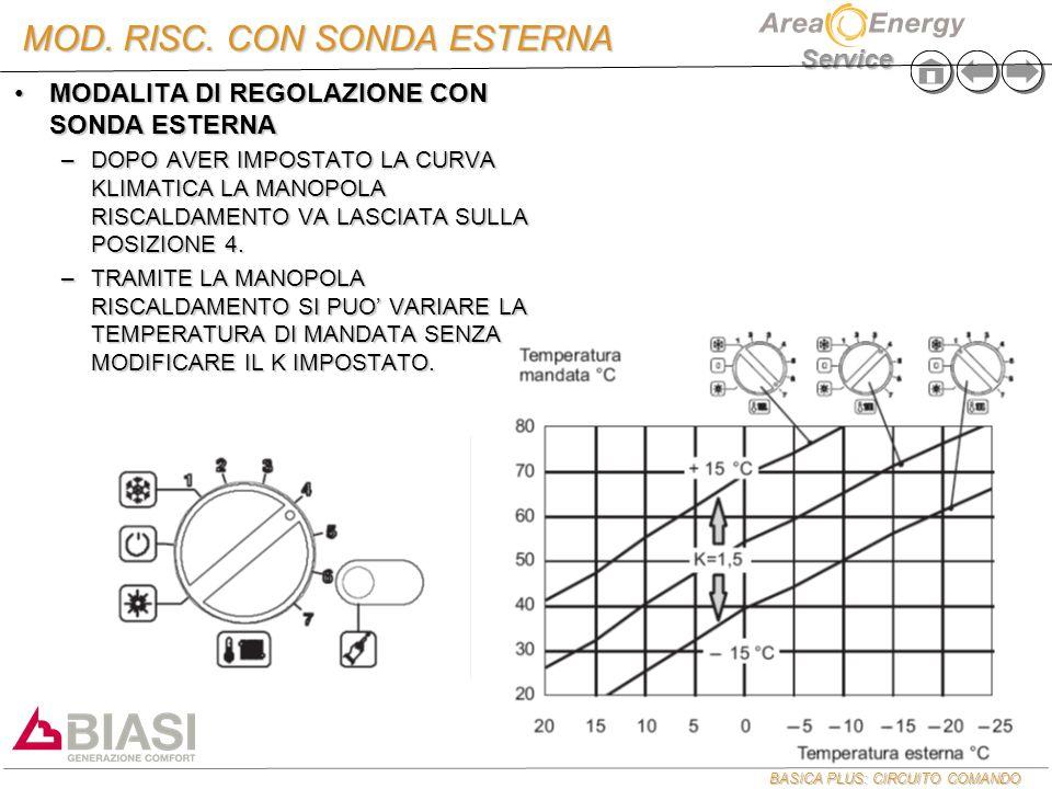 BASICA PLUS: CIRCUITO COMANDO Service MOD.RISC.