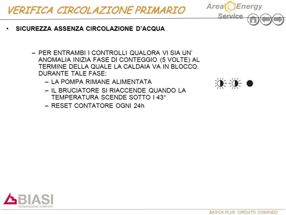 BASICA PLUS: CIRCUITO COMANDO Service SICUREZZA ASSENZA CIRCOLAZIONE D'ACQUASICUREZZA ASSENZA CIRCOLAZIONE D'ACQUA –PER ENTRAMBI I CONTROLLI QUALORA VI SIA UN' ANOMALIA INIZIA FASE DI CONTEGGIO (5 VOLTE) AL TERMINE DELLA QUALE LA CALDAIA VA IN BLOCCO.