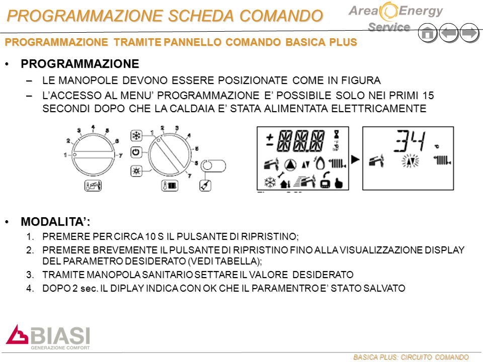 BASICA PLUS: CIRCUITO COMANDO Service PROGRAMMAZIONE SCHEDA COMANDO PROGRAMMAZIONEPROGRAMMAZIONE –LE MANOPOLE DEVONO ESSERE POSIZIONATE COME IN FIGURA –L'ACCESSO AL MENU' PROGRAMMAZIONE E' POSSIBILE SOLO NEI PRIMI 15 SECONDI DOPO CHE LA CALDAIA E' STATA ALIMENTATA ELETTRICAMENTE MODALITA':MODALITA': 1.PREMERE PER CIRCA 10 S IL PULSANTE DI RIPRISTINO; 2.PREMERE BREVEMENTE IL PULSANTE DI RIPRISTINO FINO ALLA VISUALIZZAZIONE DISPLAY DEL PARAMETRO DESIDERATO (VEDI TABELLA); 3.TRAMITE MANOPOLA SANITARIO SETTARE IL VALORE DESIDERATO 4.DOPO 2 sec.