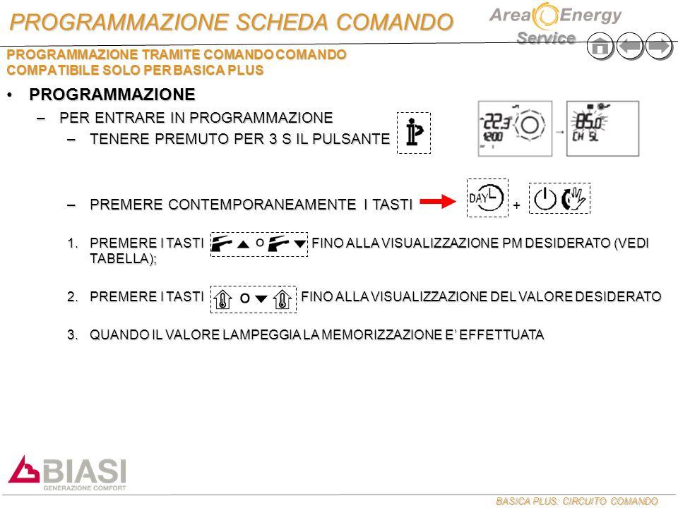 BASICA PLUS: CIRCUITO COMANDO Service PROGRAMMAZIONEPROGRAMMAZIONE –PER ENTRARE IN PROGRAMMAZIONE –TENERE PREMUTO PER 3 S IL PULSANTE –PREMERE CONTEMPORANEAMENTE I TASTI + 1.PREMERE I TASTI FINO ALLA VISUALIZZAZIONE PM DESIDERATO (VEDI TABELLA); 2.PREMERE I TASTI FINO ALLA VISUALIZZAZIONE DEL VALORE DESIDERATO 3.QUANDO IL VALORE LAMPEGGIA LA MEMORIZZAZIONE E' EFFETTUATA PROGRAMMAZIONE TRAMITE COMANDO COMANDO COMPATIBILE SOLO PER BASICA PLUS PROGRAMMAZIONE SCHEDA COMANDO