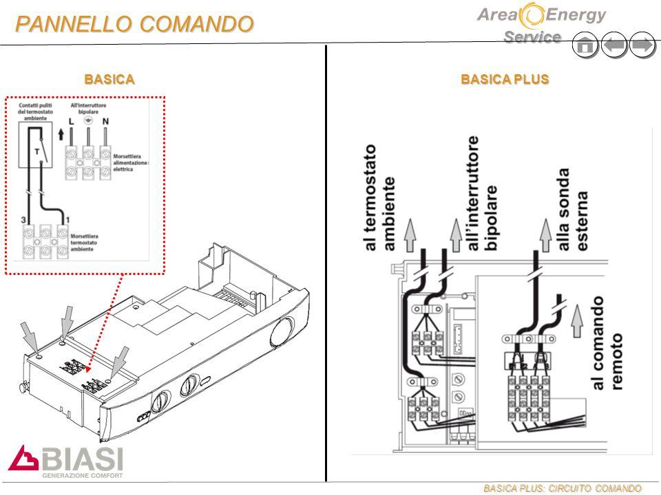 BASICA PLUS: CIRCUITO COMANDO Service PANNELLO COMANDO BASICA BASICA PLUS BASICA BASICA PLUS