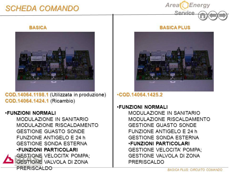 BASICA PLUS: CIRCUITO COMANDO Service SCHEDA COMANDO BASICA BASICA PLUS BASICA BASICA PLUS COD.14064.1425.2COD.14064.1425.2 FUNZIONI NORMALIFUNZIONI NORMALI MODULAZIONE IN SANITARIO MODULAZIONE RISCALDAMENTO GESTIONE GUASTO SONDE FUNZIONE ANTIGELO E 24 h GESTIONE SONDA ESTERNA FUNZIONI PARTICOLARIFUNZIONI PARTICOLARI GESTIONE VELOCITA' POMPA; GESTIONE VALVOLA DI ZONA PRERISCALDO COD.14064.1198.1 (Utilizzata in produzione) COD.14064.1424.1 (Ricambio) FUNZIONI NORMALIFUNZIONI NORMALI MODULAZIONE IN SANITARIO MODULAZIONE RISCALDAMENTO GESTIONE GUASTO SONDE FUNZIONE ANTIGELO E 24 h GESTIONE SONDA ESTERNA FUNZIONI PARTICOLARIFUNZIONI PARTICOLARI GESTIONE VELOCITA' POMPA; GESTIONE VALVOLA DI ZONA PRERISCALDO