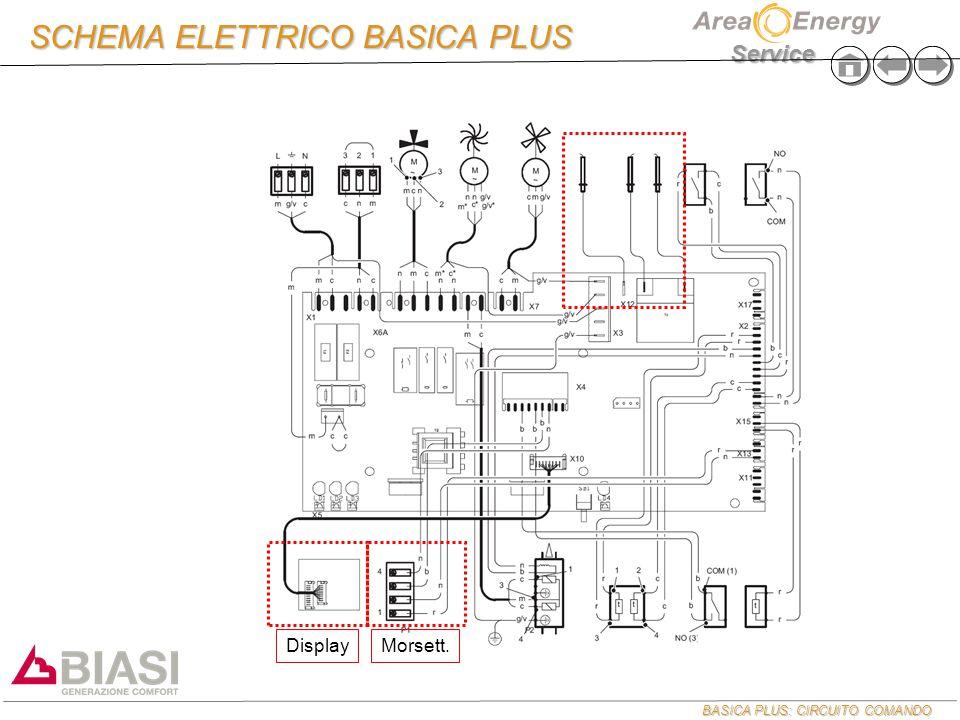 BASICA PLUS: CIRCUITO COMANDO Service SCHEMA ELETTRICO BASICA PLUS DisplayMorsett.