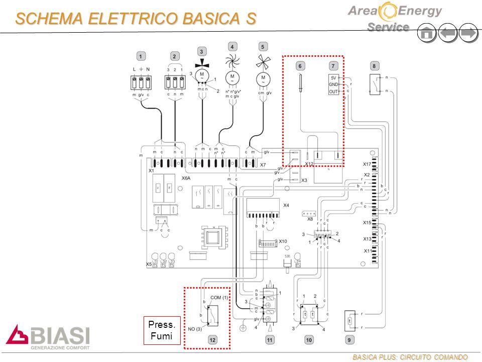 BASICA PLUS: CIRCUITO COMANDO Service SCHEMA ELETTRICO BASICA S Press. Fumi