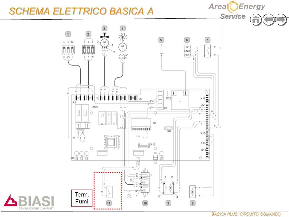 BASICA PLUS: CIRCUITO COMANDO Service SCHEMA ELETTRICO BASICA A Term. Fumi