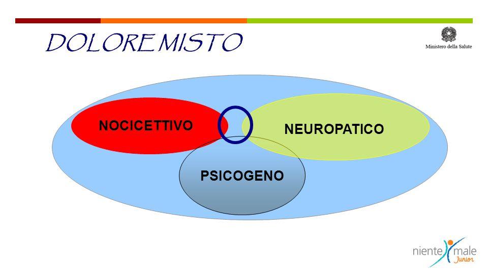 NOCICETTIVO PSICOGENO NEUROPATICO DOLORE MISTO
