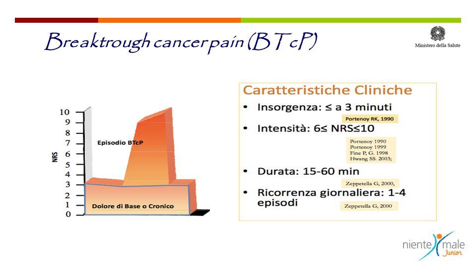Breaktrough cancer pain (BTcP)