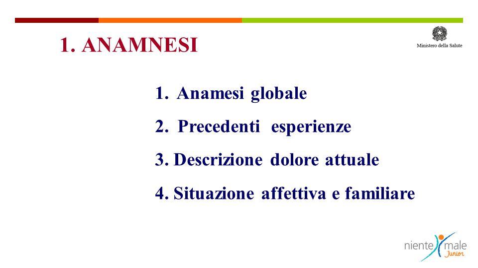 1. ANAMNESI 1. Anamesi globale 2. Precedenti esperienze 3. Descrizione dolore attuale 4. Situazione affettiva e familiare