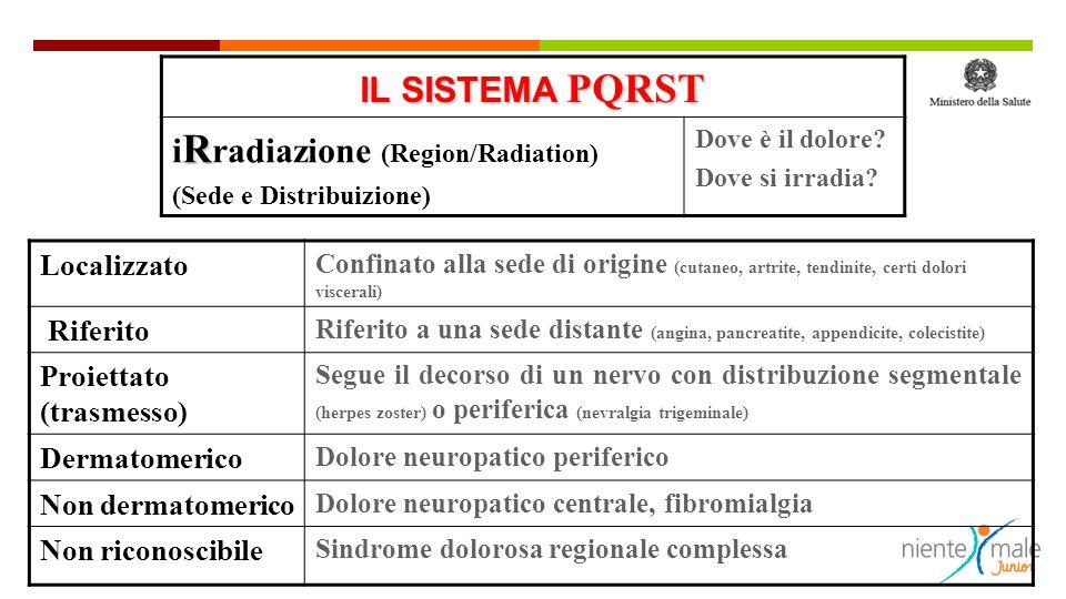 IL SISTEMA PQRST R i R radiazione (Region/Radiation) (Sede e Distribuizione) Dove è il dolore? Dove si irradia? Localizzato Confinato alla sede di ori
