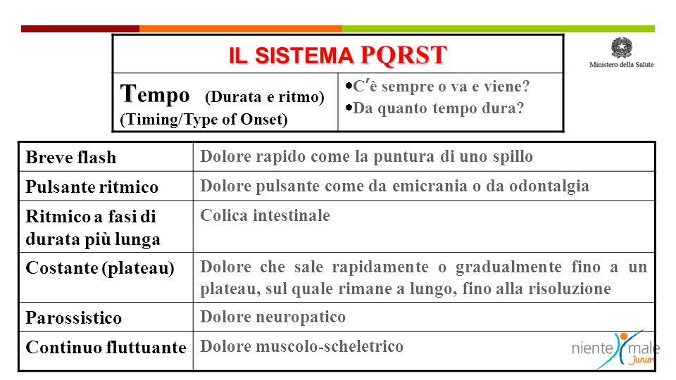 IL SISTEMA PQRST T T empo (Durata e ritmo) (Timing/Type of Onset)  C ' è sempre o va e viene?  Da quanto tempo dura? Breve flash Dolore rapido come