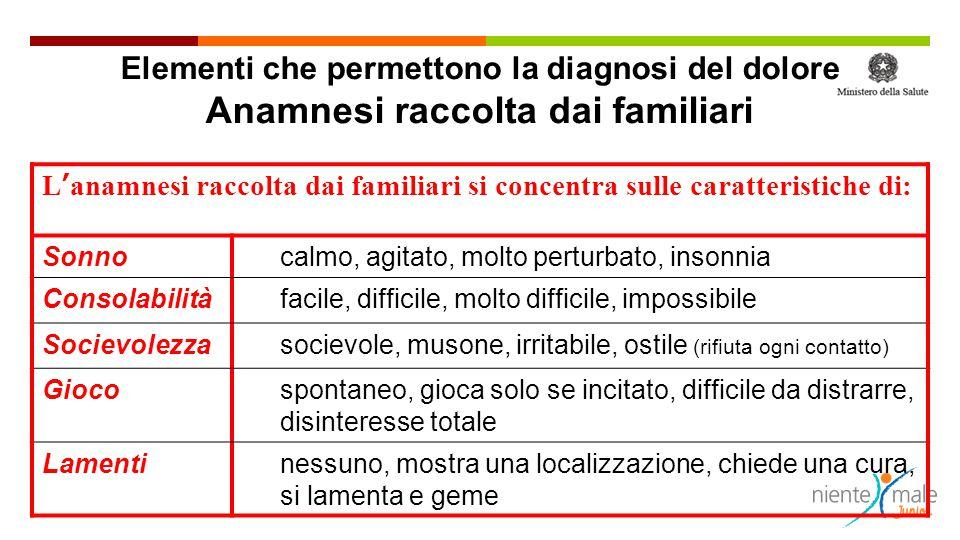 Elementi che permettono la diagnosi del dolore Anamnesi raccolta dai familiari L ' anamnesi raccolta dai familiari si concentra sulle caratteristiche